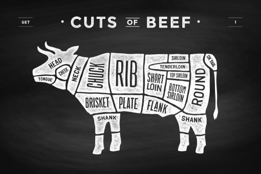 100% Grassfed Beef
