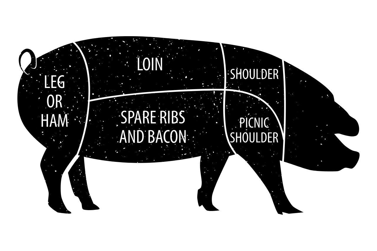 pork diagram